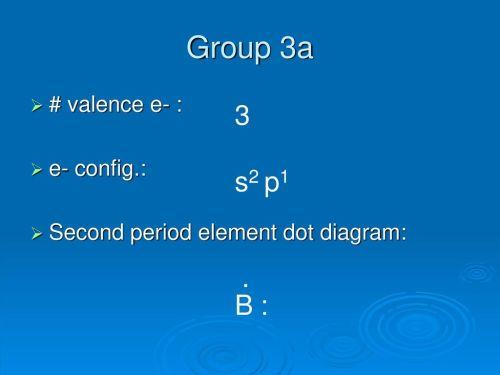 small resolution of group 3a 3 s2 p1 b valence e e config