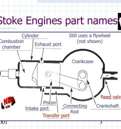 2 stoke engines part names [ 1024 x 768 Pixel ]