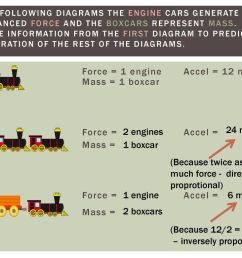 7 inversely proportional in the following diagrams the engine  [ 1024 x 768 Pixel ]