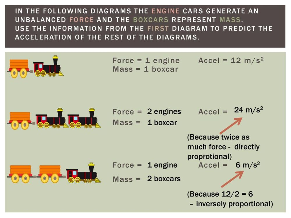 medium resolution of 7 inversely proportional in the following diagrams the engine
