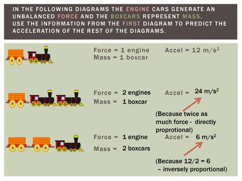 small resolution of 7 inversely proportional in the following diagrams the engine