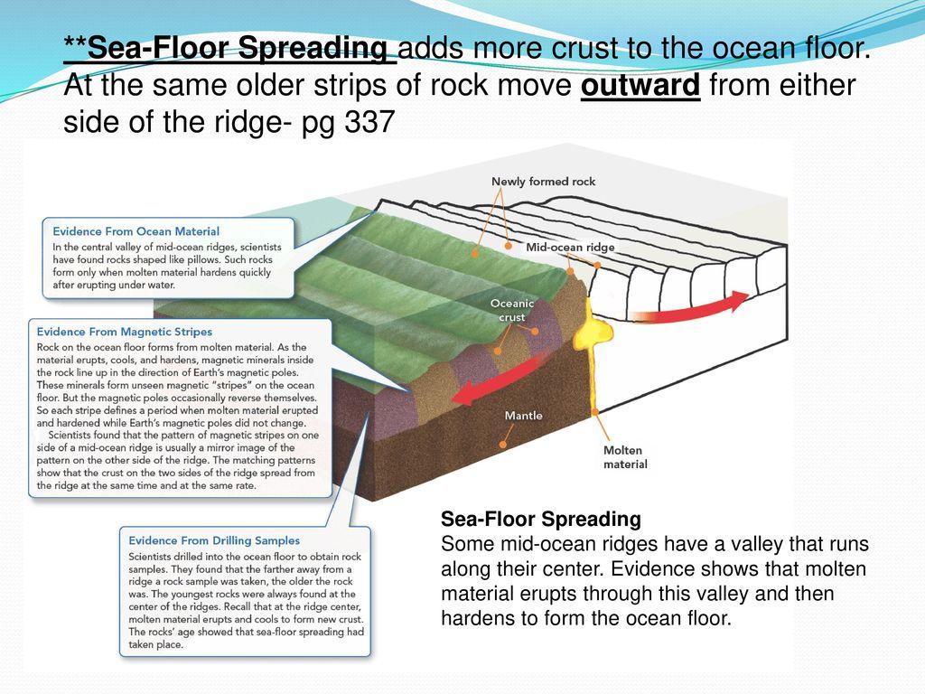 hight resolution of 10 sea floor