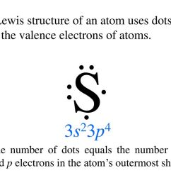 the lewis structure of an atom uses dots to show the valence electrons of atoms  [ 1024 x 768 Pixel ]