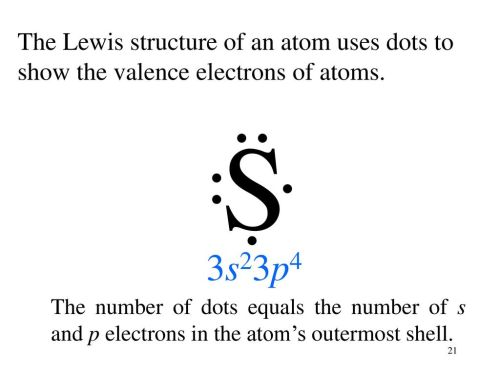 small resolution of the lewis structure of an atom uses dots to show the valence electrons of atoms