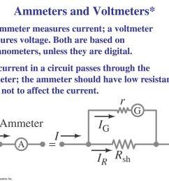 ammeters and voltmeters  [ 1024 x 768 Pixel ]