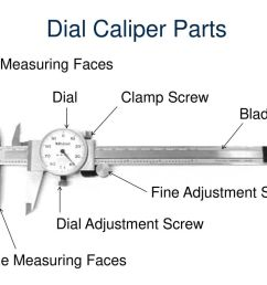 parts of dial caliper diagram wiring diagram used parts of dial caliper diagram [ 1024 x 768 Pixel ]