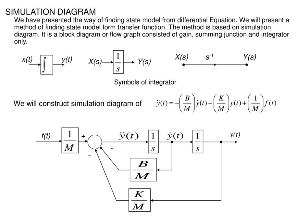 medium resolution of 19 simulation diagram we have presented the way of finding state model from differential equation we will present a method of finding state model form