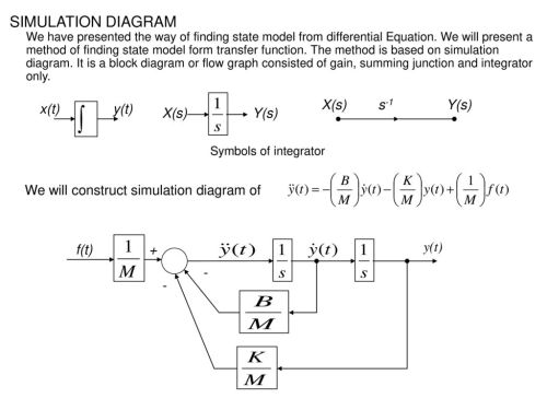 small resolution of 19 simulation diagram we have presented the way of finding state model from differential equation we will present a method of finding state model form