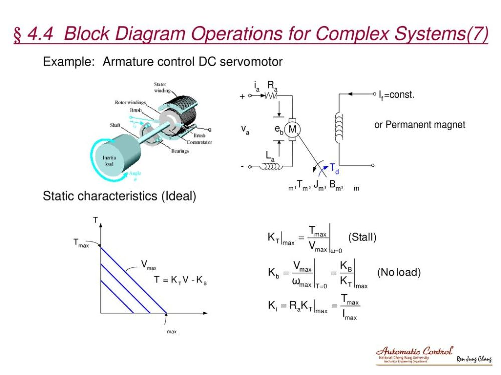 medium resolution of 4 4 block diagram operations for complex systems 7