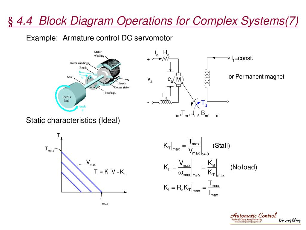 hight resolution of 4 4 block diagram operations for complex systems 7