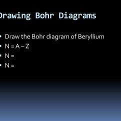 Orbital Diagram For Beryllium Ready Remote Car Starter Wiring Bohr Learn Nuclear Science