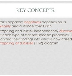 key concepts a star s apparent brightness depends on its luminosity and distance from earth  [ 1024 x 768 Pixel ]