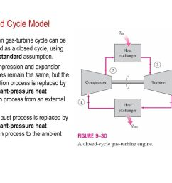 closed cycle model the open gas turbine cycle can be modelled as a closed cycle [ 1024 x 768 Pixel ]