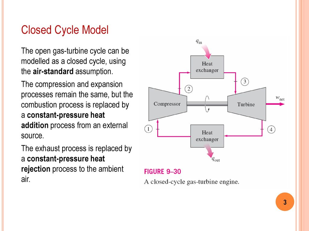 hight resolution of closed cycle model the open gas turbine cycle can be modelled as a closed cycle