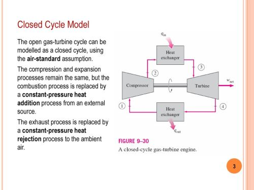 small resolution of closed cycle model the open gas turbine cycle can be modelled as a closed cycle