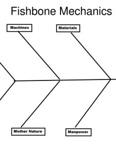 fishbone mechanics also whys  diagramming ppt download rh slideplayer