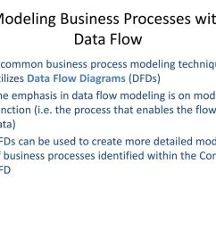 modeling business processes with data flow [ 1024 x 768 Pixel ]