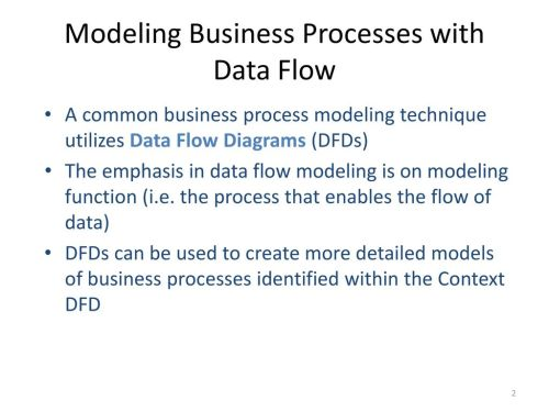 small resolution of modeling business processes with data flow