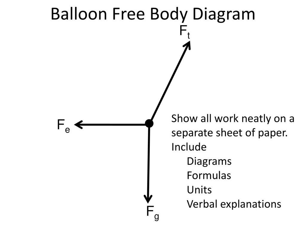 hight resolution of balloon free body diagram