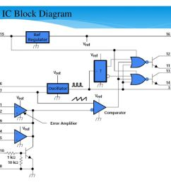 8 inverter ic block diagram [ 1024 x 768 Pixel ]