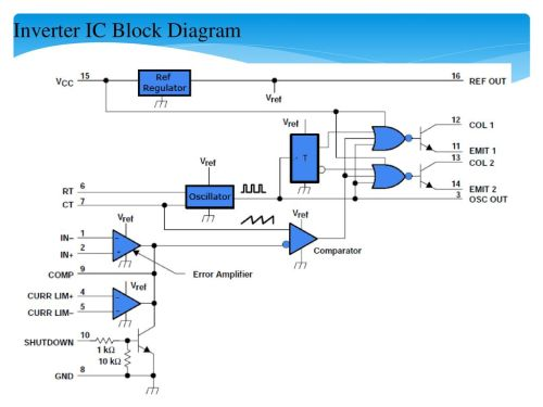 small resolution of 8 inverter ic block diagram