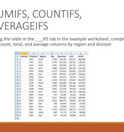 Microsoft Excel Models and Functions - ppt download [ 768 x 1024 Pixel ]