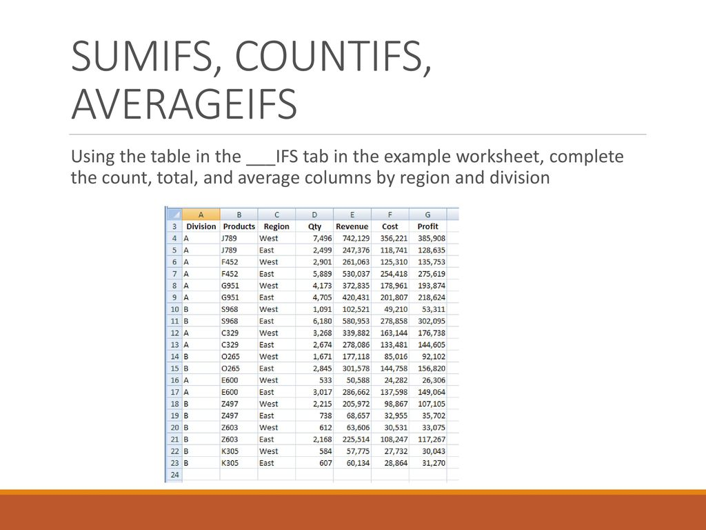 hight resolution of Microsoft Excel Models and Functions - ppt download