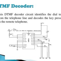 Dtmf Decoder Ic Mt8870 Pin Diagram Kenwood Head Unit Wiring Telephone Dial Tone Circuit Nonstopfree Cell Phone Based Controlled Garage Door Opening System Ppt