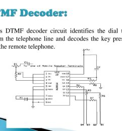 cell phone based dtmf controlled garage door opening system ppt mt8870 dtmf telephone dial tone decoder circuit diagram nonstopfree [ 1024 x 768 Pixel ]