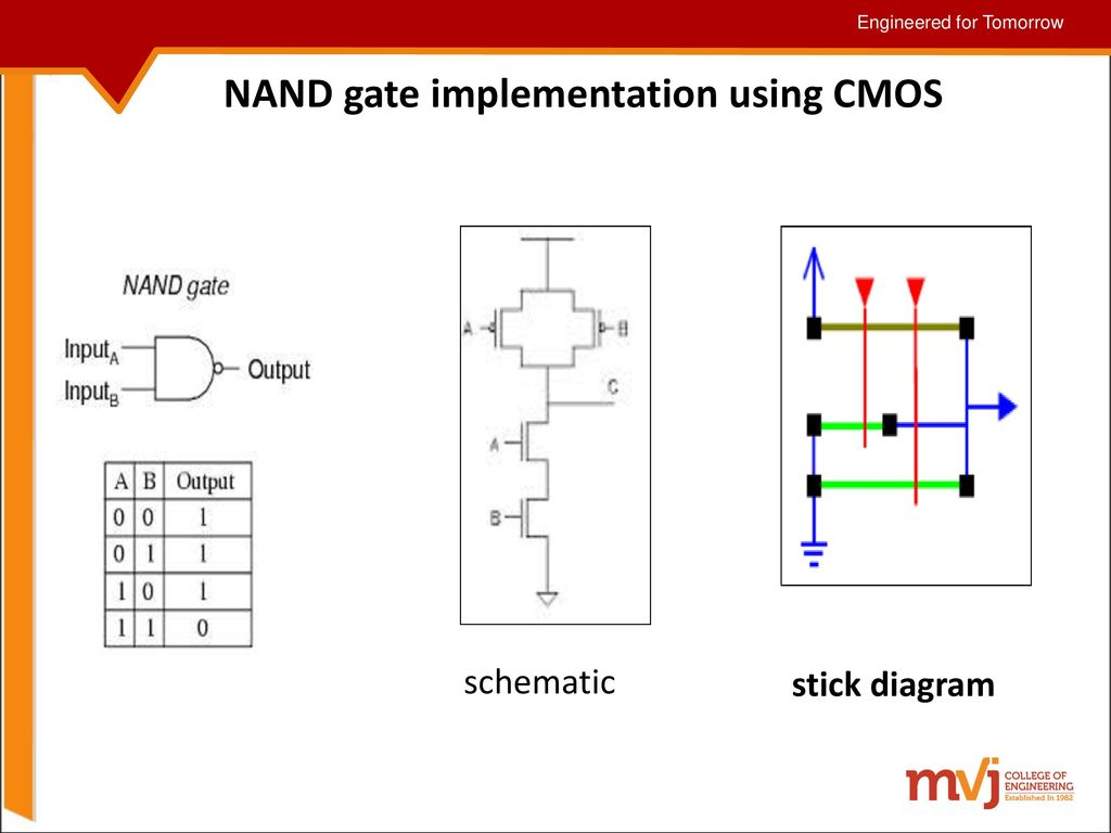 hight resolution of nand gate implementation using cmos
