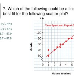 Line of Best Fit The line of best fit is the line that lies as close as  possible to all the data points. Linear regression is a method for finding  the. - [ 768 x 1024 Pixel ]