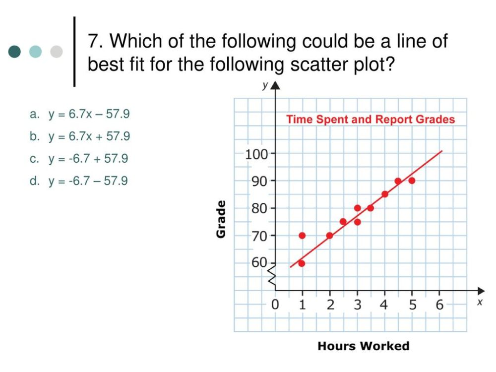 medium resolution of Line of Best Fit The line of best fit is the line that lies as close as  possible to all the data points. Linear regression is a method for finding  the. -