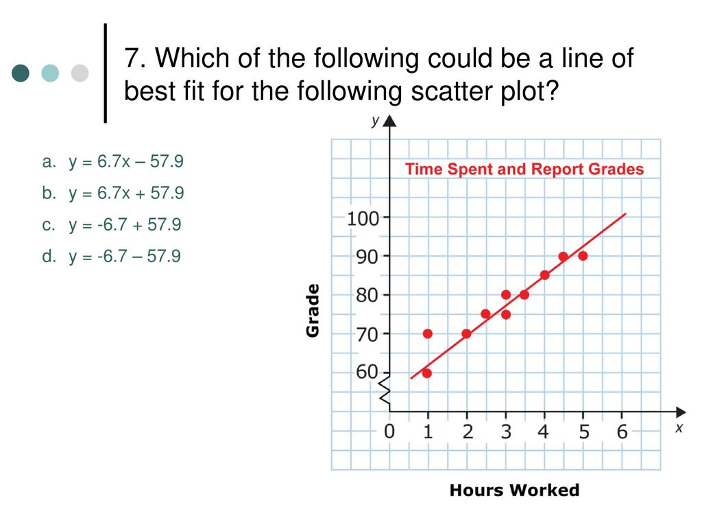 hight resolution of Line of Best Fit The line of best fit is the line that lies as close as  possible to all the data points. Linear regression is a method for finding  the. -