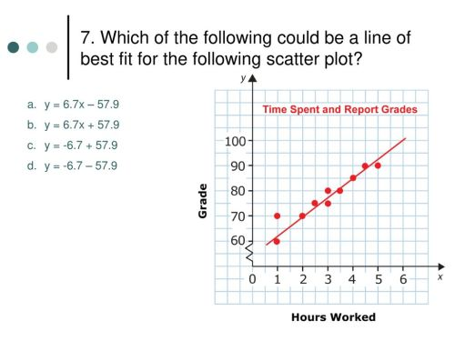small resolution of Line of Best Fit The line of best fit is the line that lies as close as  possible to all the data points. Linear regression is a method for finding  the. -
