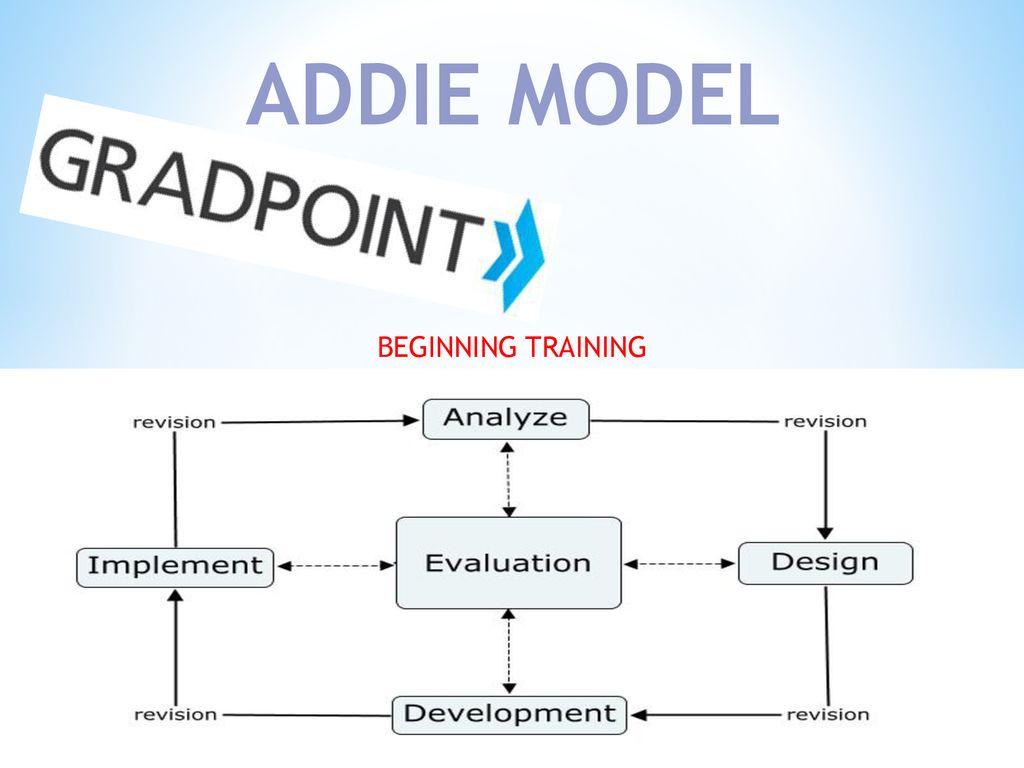 hight resolution of 2 addie model beginning training