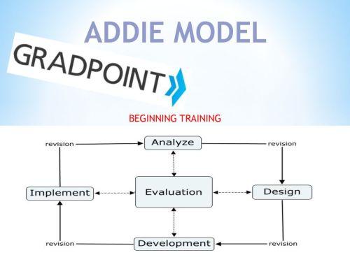 small resolution of 2 addie model beginning training
