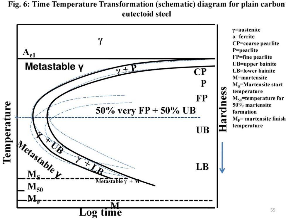 medium resolution of 55 hardness temperature