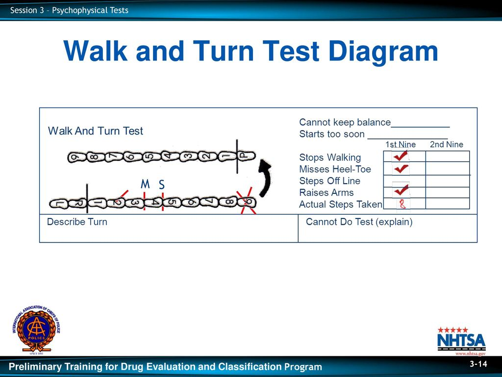hight resolution of walk and turn diagram wiring diagrams global walk and turn diagram walk and turn diagram