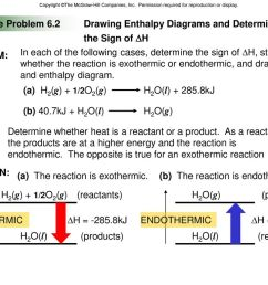 sample problem 6 2 drawing enthalpy diagrams and determining the sign of dh problem  [ 1024 x 768 Pixel ]