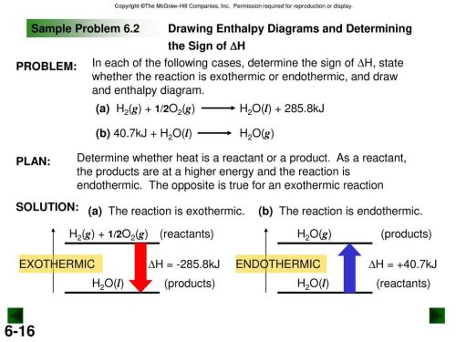 small resolution of sample problem 6 2 drawing enthalpy diagrams and determining the sign of dh problem