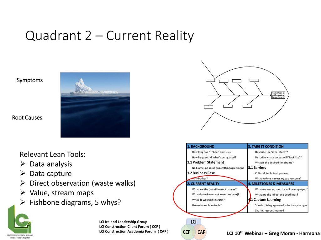 hight resolution of 15 quadrant