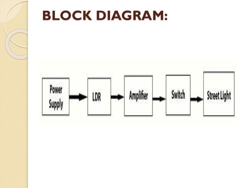 medium resolution of 4 block diagram