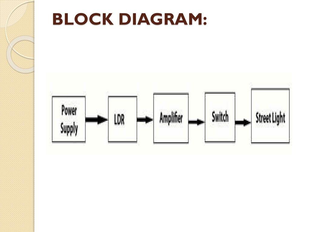 hight resolution of 4 block diagram