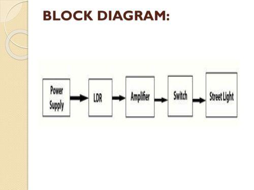 small resolution of 4 block diagram
