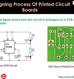 designing process of printed circuit boards [ 1024 x 768 Pixel ]