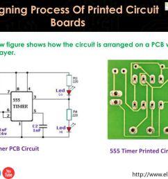 designing process of printed circuit boards [ 1024 x 768 Pixel ]