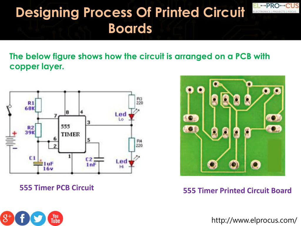 hight resolution of designing process of printed circuit boards