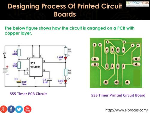 small resolution of designing process of printed circuit boards