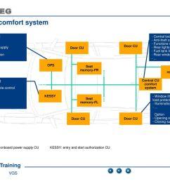 2 network comfort system [ 1024 x 768 Pixel ]