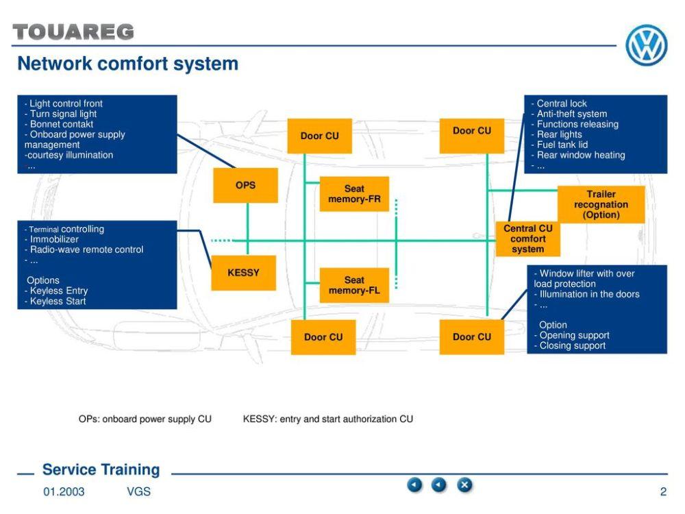 medium resolution of 2 network comfort system